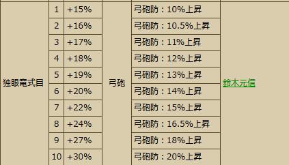 04_140922_弓砲