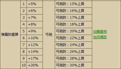 05_140922_弓砲