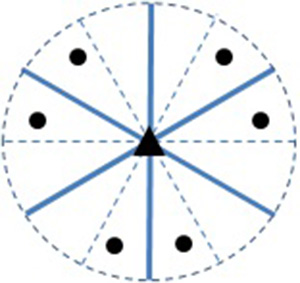 ステレオ投影図3m