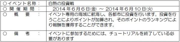 『大航海時代V』「白熱の投資戦」イベント開催決定!