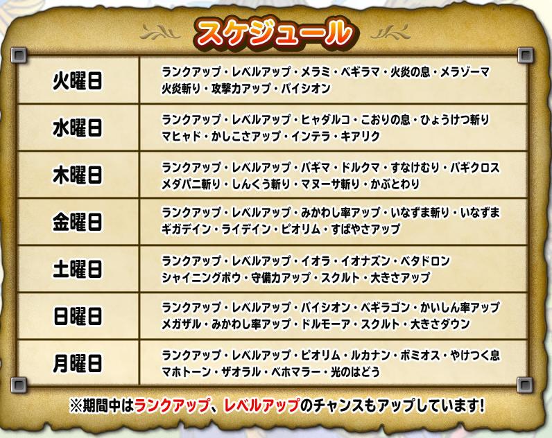 『ドラゴンクエスト モンスターパレード』 スペシャルMVPルーレットの内容!