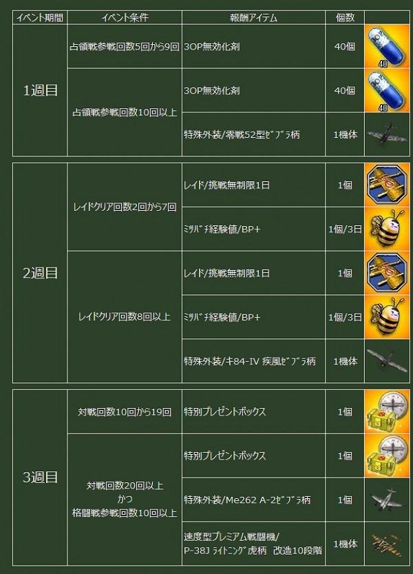 『ヒーローズインザスカイ』「ゼブラ外装獲得イベント」開催中!