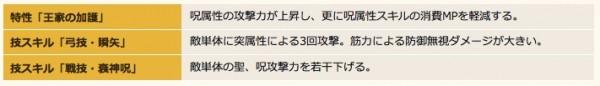 新作ブラウザMMORPG『かくりよの門』舶来激レア式姫「バステト」登場!
