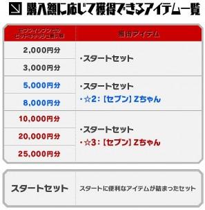 『ロボットガールズZ』セブンイレブン限定Zちゃんゲットのチャンス!