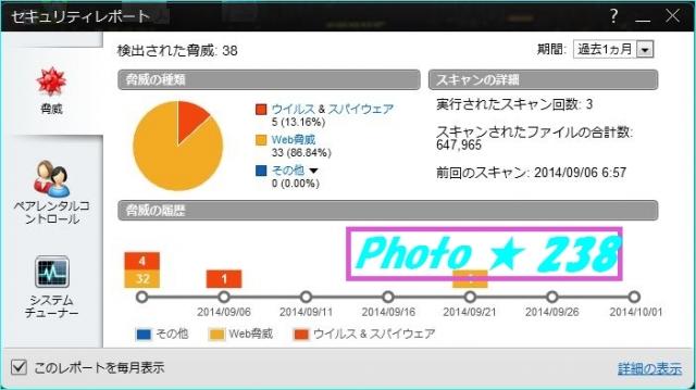 2014/09-OK!!