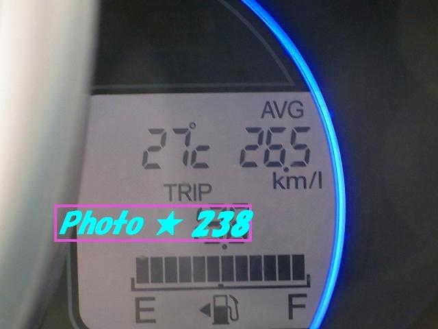 26.5Km/L