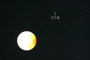 天王星と月
