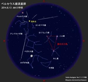 ペルセウス座流星群2014