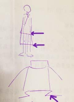 袴の勉強会