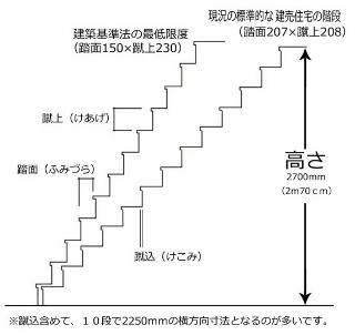 階段 (320x302)