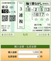 東京優駿 2014