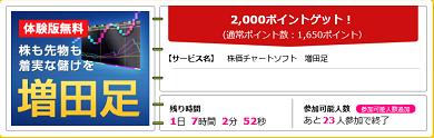 ハピタス 増田足