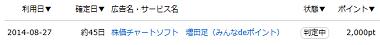 増田足 11