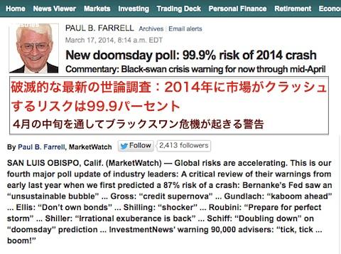 2014年に市場がクラッシュする可能性