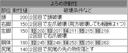 bandicam 2014-05-19 18-34-27-149