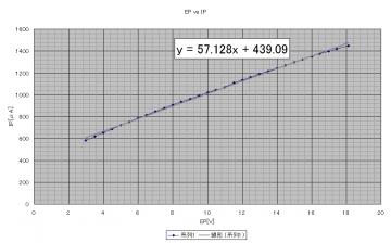 12AV7_Ep-Ip.jpg