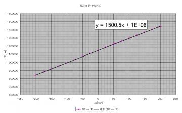 12AV7_Transconductance.jpg