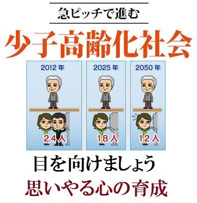 2050年問題2-1