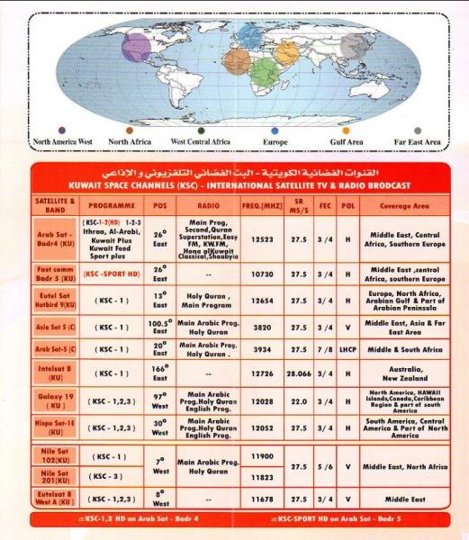 A2014(2014年3月~10月) ラジオ・クウェート スケジュール表