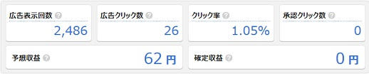 忍者AdMax収益2014年9月