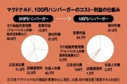 Mac100.jpg