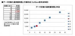 SoftBankPacket-crop.jpg
