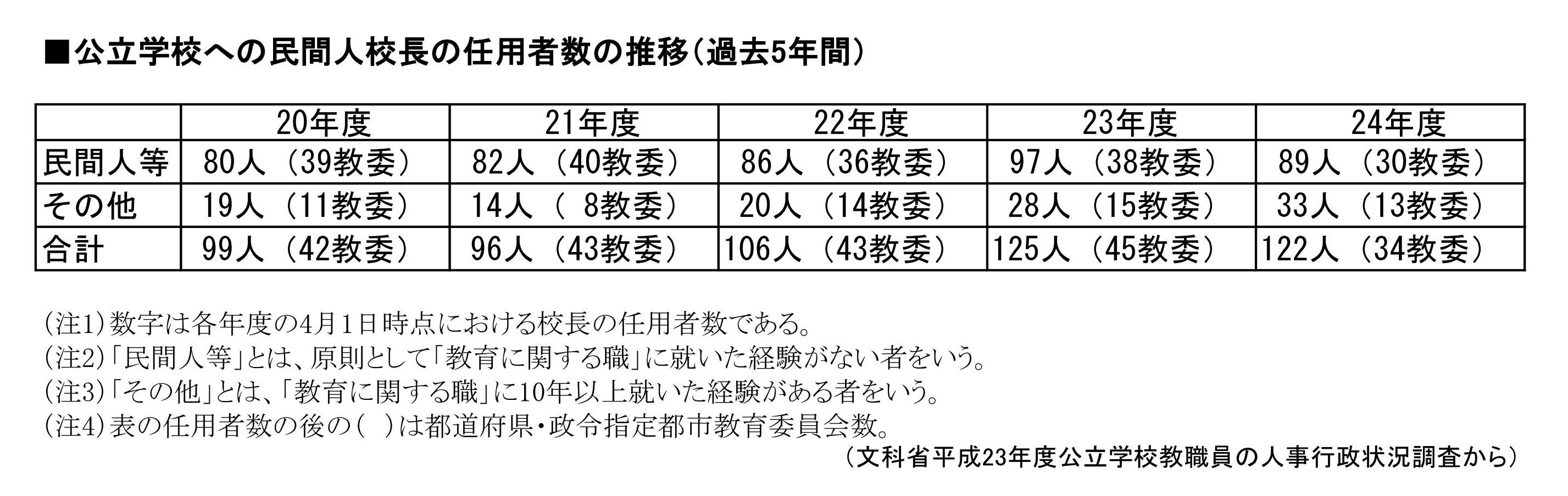 minkanjinkocho-crop.jpg