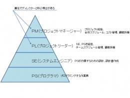 se_kaisou.jpg