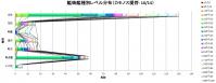 カモノス分布20141016
