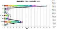 Lyths分布20141016