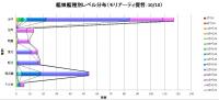 モリアーティ分布20141016