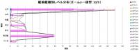 まーふぃー分布20141016