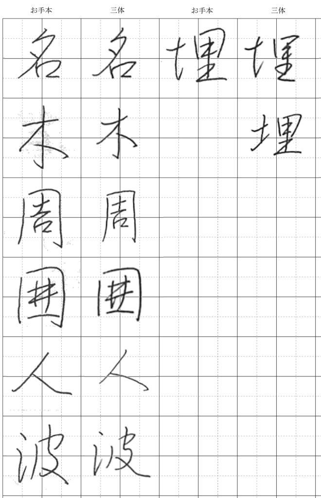 漢字単体比較