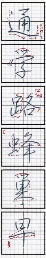 行書漢字分析➀