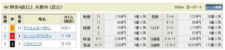 陽一・三連単・馬券・投資・負けない(払戻0224東京4)