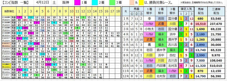0412阪神