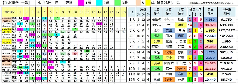 0413阪神
