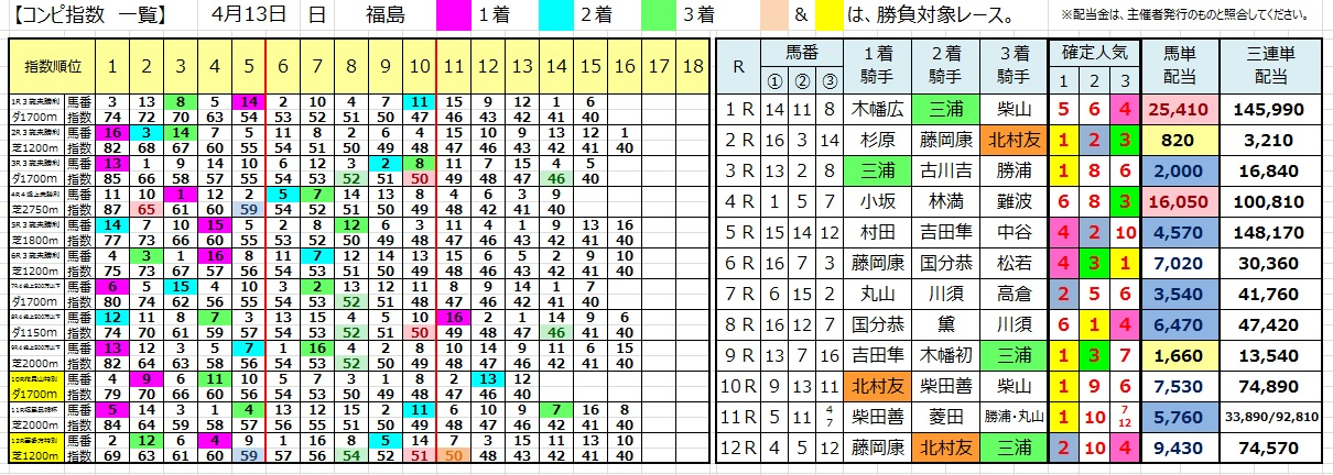 0413福島