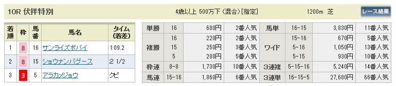 0426福島10