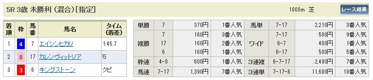 0426京都5