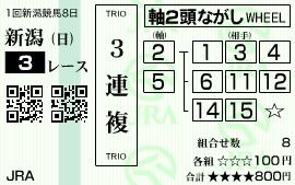 0525新潟3(日刊コンピ 馬券生活 的中 万馬券 三連単 札幌競馬)