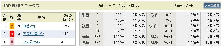 0525京都10(日刊コンピ 馬券生活 的中 万馬券 三連単 札幌競馬)