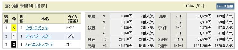 0510東京3(日刊コンピ 馬券生活 的中 万馬券 三連単 札幌競馬)
