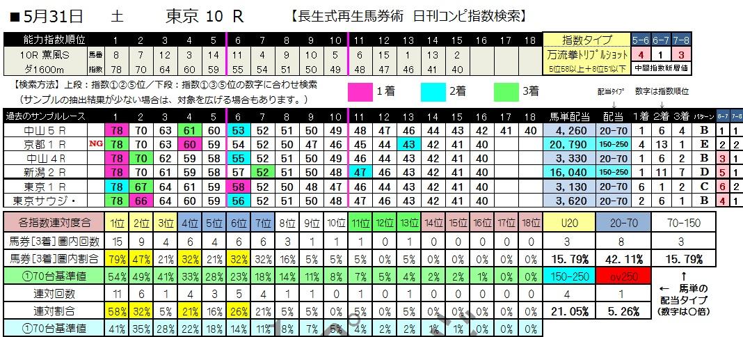 0531東京10(2)