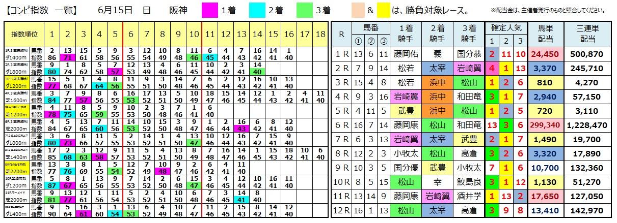 0615阪神