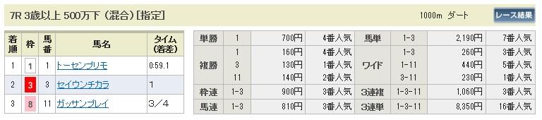 0706函館7(日刊コンピ 馬券生活 的中 万馬券 三連単 札幌競馬)