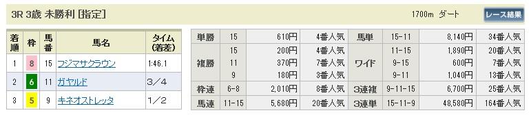 0706福島3(日刊コンピ 馬券生活 的中 万馬券 三連単 札幌競馬)