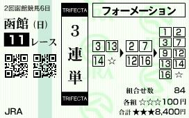 【馬券】0720函館11(日刊コンピ 馬券生活 的中 万馬券 三連単 札幌競馬)