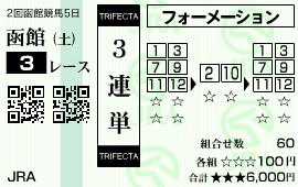 【馬券】0719函館3(日刊コンピ 馬券生活 的中 万馬券 三連単 札幌競馬)