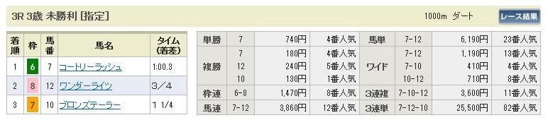 0719函館3(日刊コンピ 馬券生活 的中 万馬券 三連単 札幌競馬)
